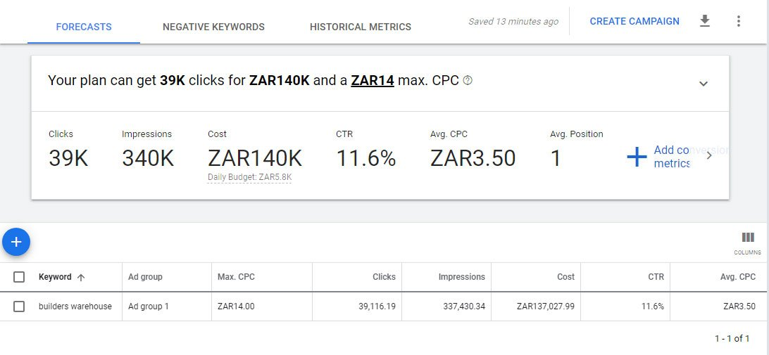 Researching the value competitors place on your service or product is easy with Googles keyword planner.
